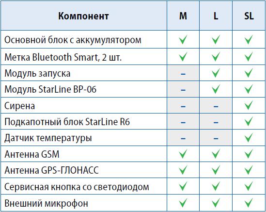 StarLine_M96_komplekty-4.png